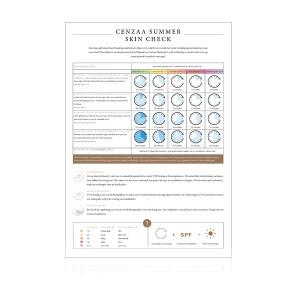 Cenzaa Summer Skin Checklist 25st